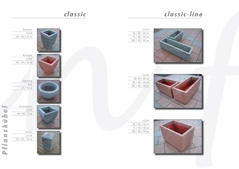 Form beton